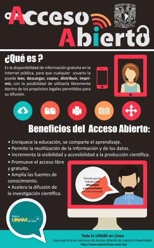 tul_acceso_abierto_que_es