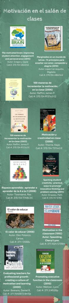infografia-exhibicionvirtual-motivacion